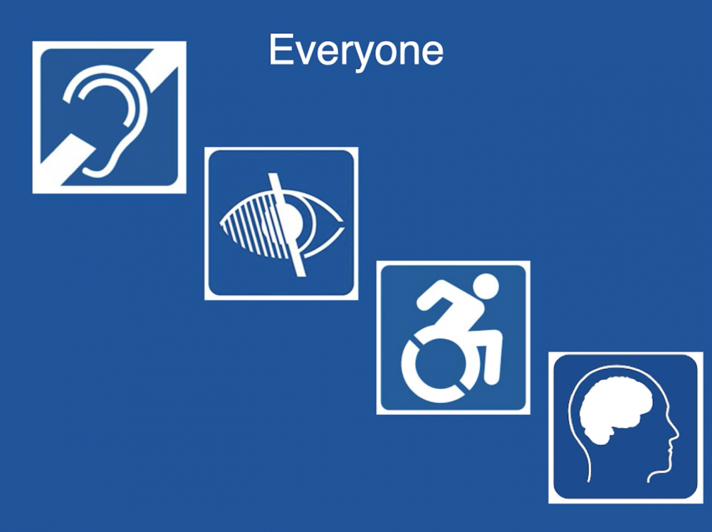 "Image with text ""Everyone"" and graphics representing aural, visual, mobility, and cognitive disabilities"